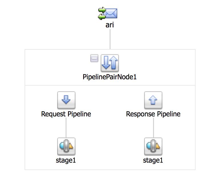 Nostra Technology: Retrive URL Paramater through OSB