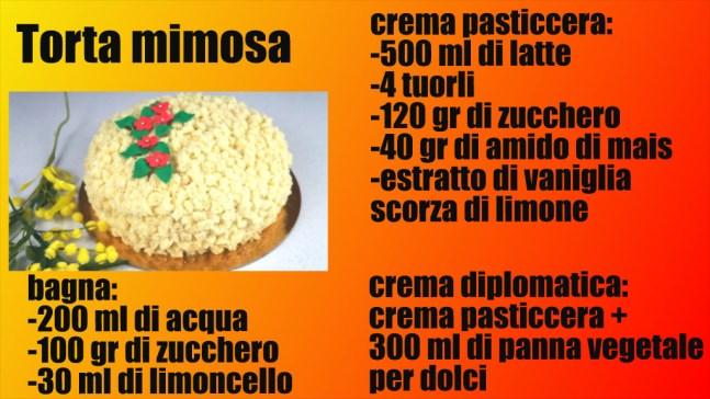 Le ricette di TerroreSplendore: Torta Mimosa