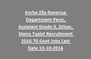 Korba Zila Revenue Department Peon, Assistant Grade-3, Driver, Steno Typist Recruitment 2016 70 Govt Jobs Last Date 13-10-2016
