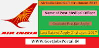 Air India Limited Recruitment 2017– Medical Officer