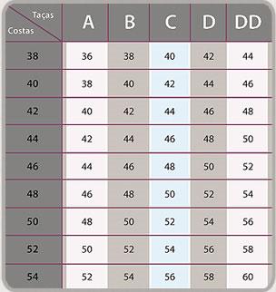 a7b5687f0 A tabela de tamanhos contém informações fornecidas pelo fabricante.