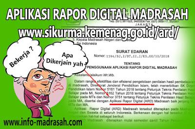www.sikurma.kemenag.go.id/ard/, ARD, APlikasi rapor digital madrasah