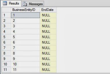 How to Retrieve Records containing Null Values: SQL Programming