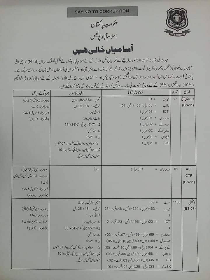 ICT Police Jobs May 2019 For ASI and constable | 4000+ Vacancies Apply Through NTS