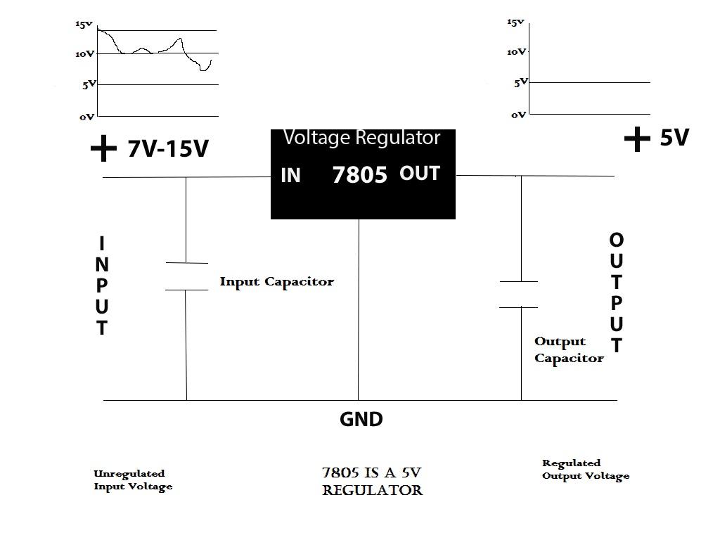 medium resolution of circuit diagram of 7812 voltage regulator