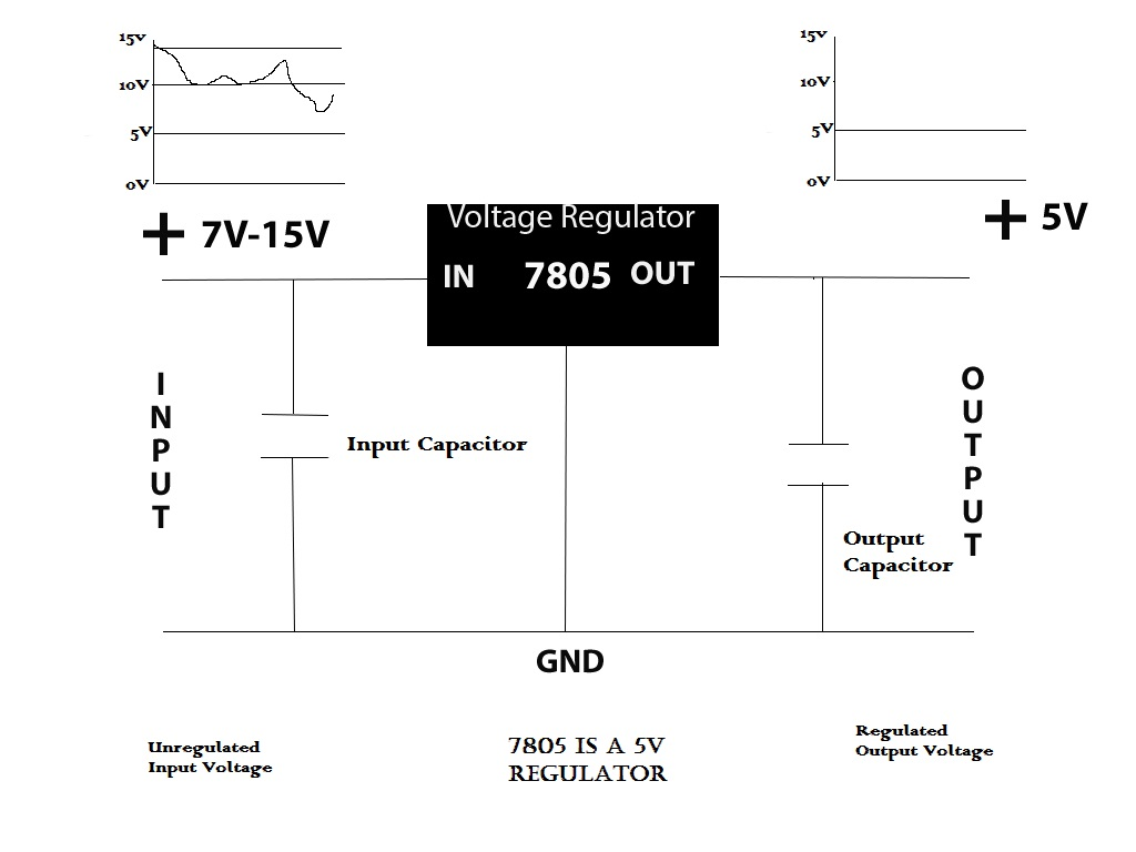 small resolution of circuit diagram of 7812 voltage regulator