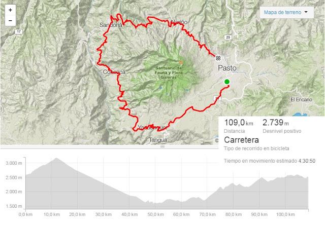 Click pata ver la ruta en Strava