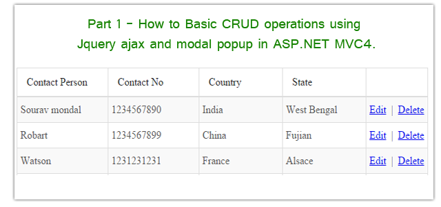 Part 1 - How to Basic CRUD operations using Jquery ajax and modal