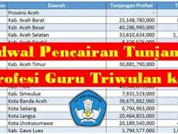 Juknis dan Jadwal Pencairan Tunjangan Profesi Guru Triwulan 4 2016