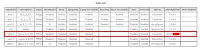 WAN Info will show you which interface is connected