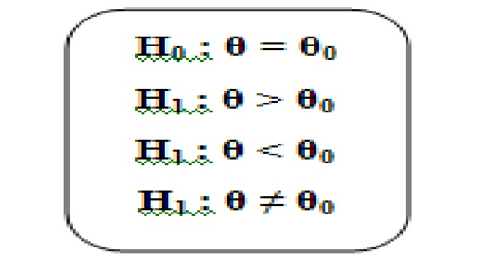 Uji Hipotesis Fan Math