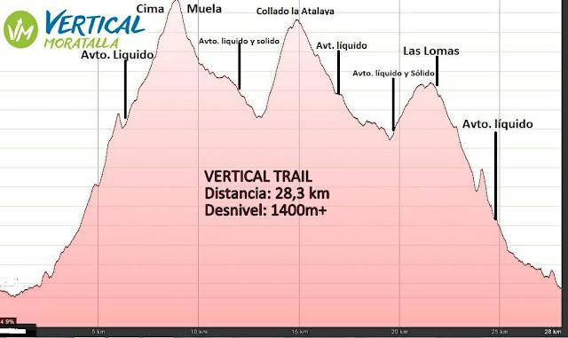 carrera vertical moratalla, murcia, turismo rural, turismo murcia