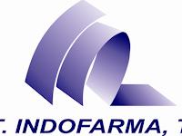 Lowongan Kerja PT Indofarma Tbk 2019/2020