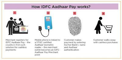 [Imagem: Aadhaar-Pay.jpg]