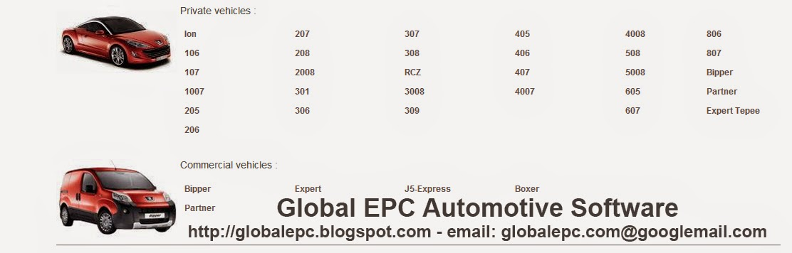 Magnificent Global Epc Automotive Software Peugeot Service Box 11 2013 Epc Wiring Digital Resources Indicompassionincorg