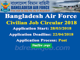 Bangladesh Air Force (BAF) Civilian Job Circular 2018