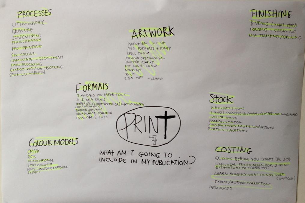 Design Practice: Design for P R I N T 'info-pack'