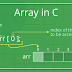What is Array and How Works it in Hindi