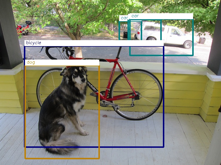 Raspberry Pi Projects: Raspberry pi YOLO Real-time Object Detection