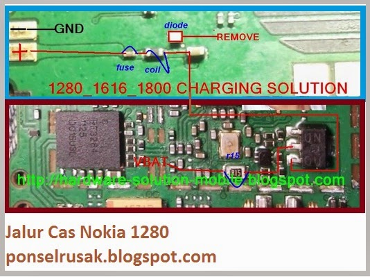 How to troubleshoot no ngecas and no fill on the nokia 1280