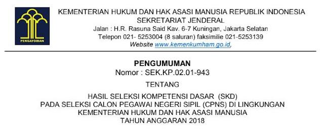 Download Pengumuman Hasil SKD Seleksi CPNS Tahun 2018 Kemenhumkan, http://www.librarypendidikan.com/