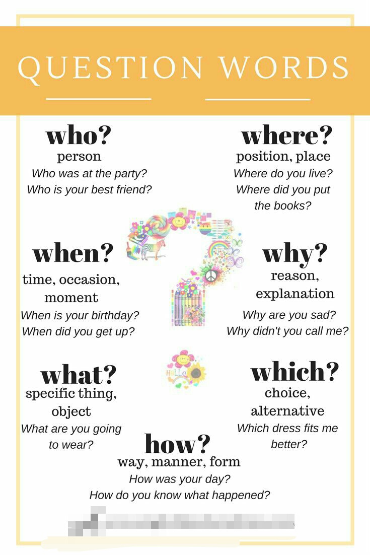 Learn and Practice English: IDIOMS and 6W1H