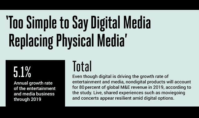 Too Simple to Say Digital Media Replacing Physical Media