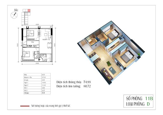 Thiết kế căn hộ số 11B: 74,99m2