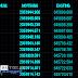 Text From Autocad To Excel تحويل الكتابة من الاتوكاد الى لاكسيل