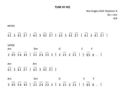 Not angka tum hi ho,not angka pianika tum hi ho