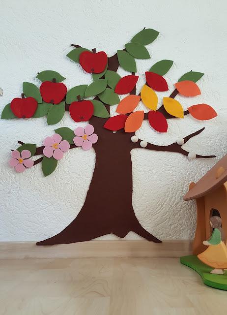 diy tipp wanddeko ein apfelbaum im wandel der. Black Bedroom Furniture Sets. Home Design Ideas