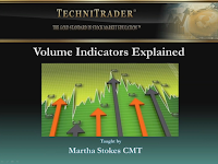 volume indicators explained - TechniTrader