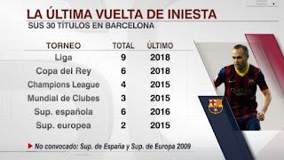[Image: Andres_Iniesta_barcelona_2018_%252829%2529.jpg]