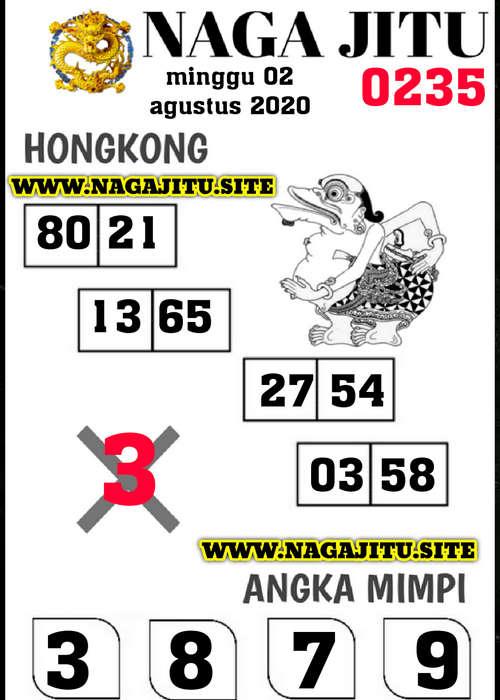 Kode syair Hongkong Minggu 2 Agustus 2020 201