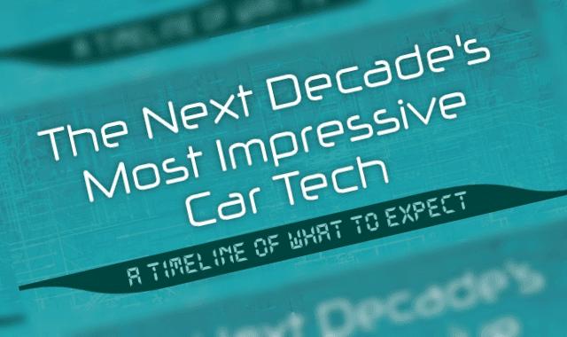 The Next Decade's Most Impressive Car Tech