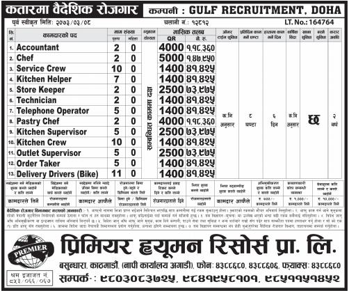 Jobs For Nepali In Qatar, Salary -Rs.1,47,950/