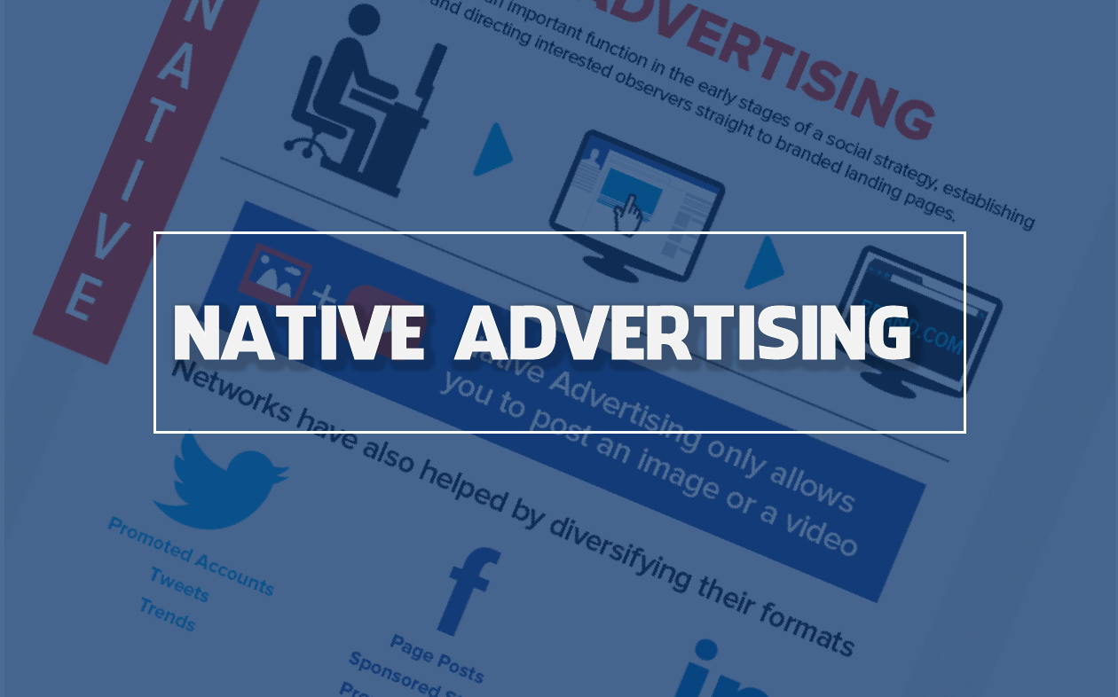 Accelerate Native Advertising Using Rich Media on Social Media - Infographic