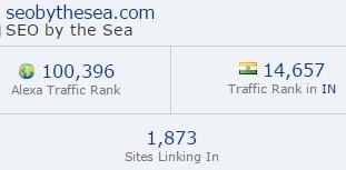 SEO by the Sea blog ranking