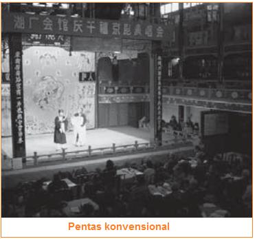 Pentas konvensional - tugas tim artistik suatu teater