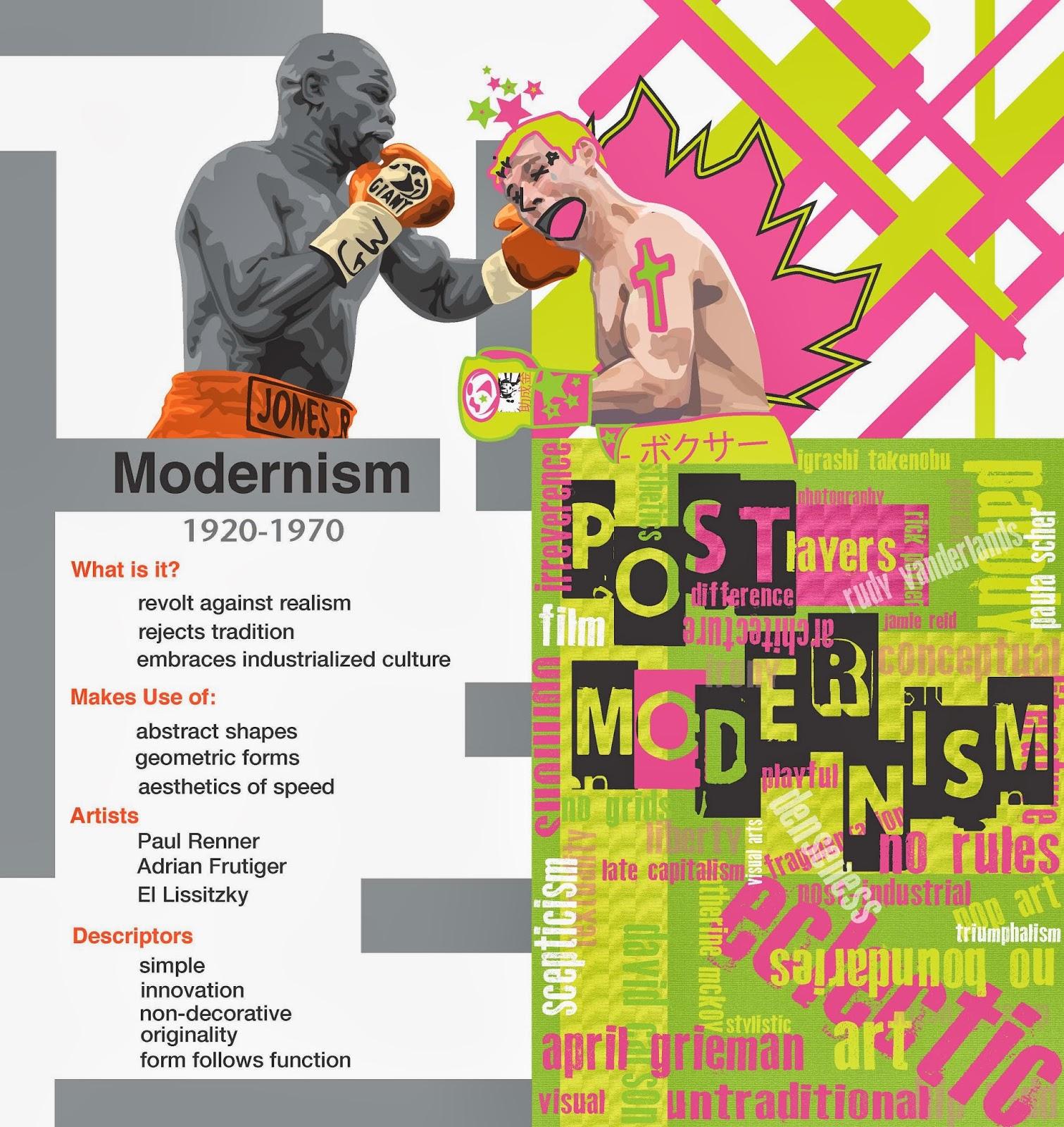 Art Modernism Vs Postmodernism