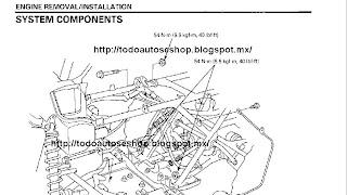 Rincon 680 2006-2011 ~ Todo Autos Eshop