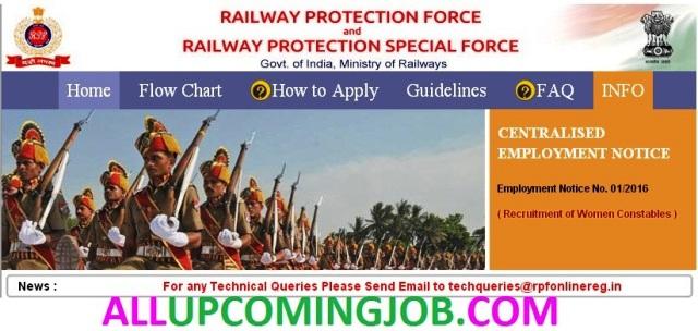 RPF Admit Card 2017 Railway Protection Force RPF Womens 2030 Post
