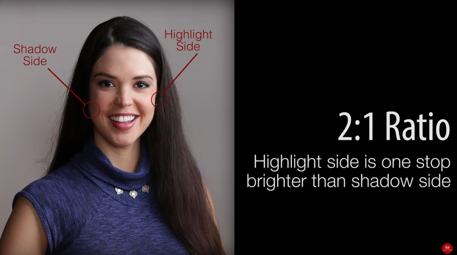 Lighting Ratios for Photo and Video - Blog Photography ...