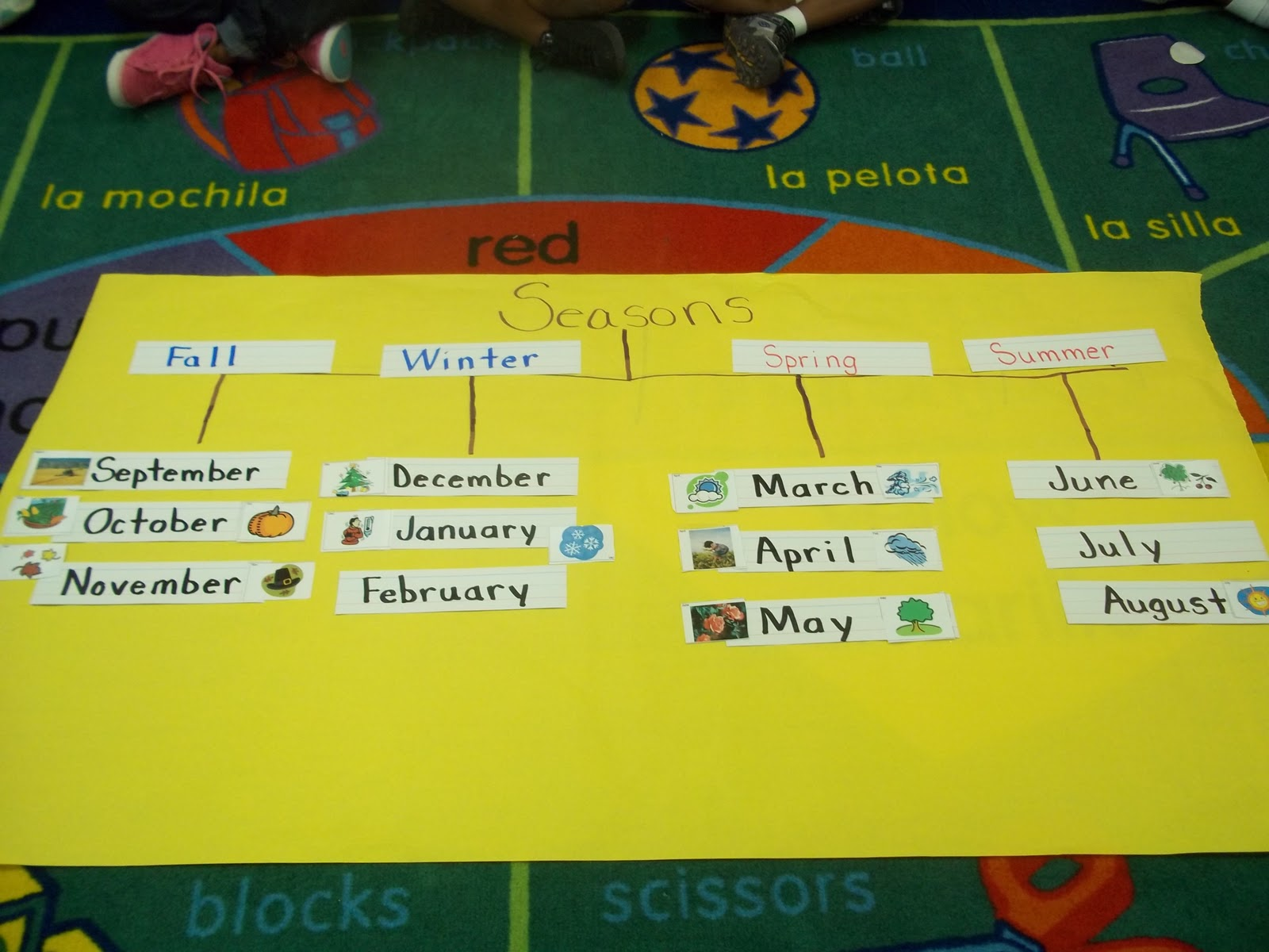 Mrs  Wood s Kindergarten Class  Season Tree Map     weather  and activities we do in each month  For more practice the  students used the Lakeshore science kit Weather and Seasons to sort  pictures by which