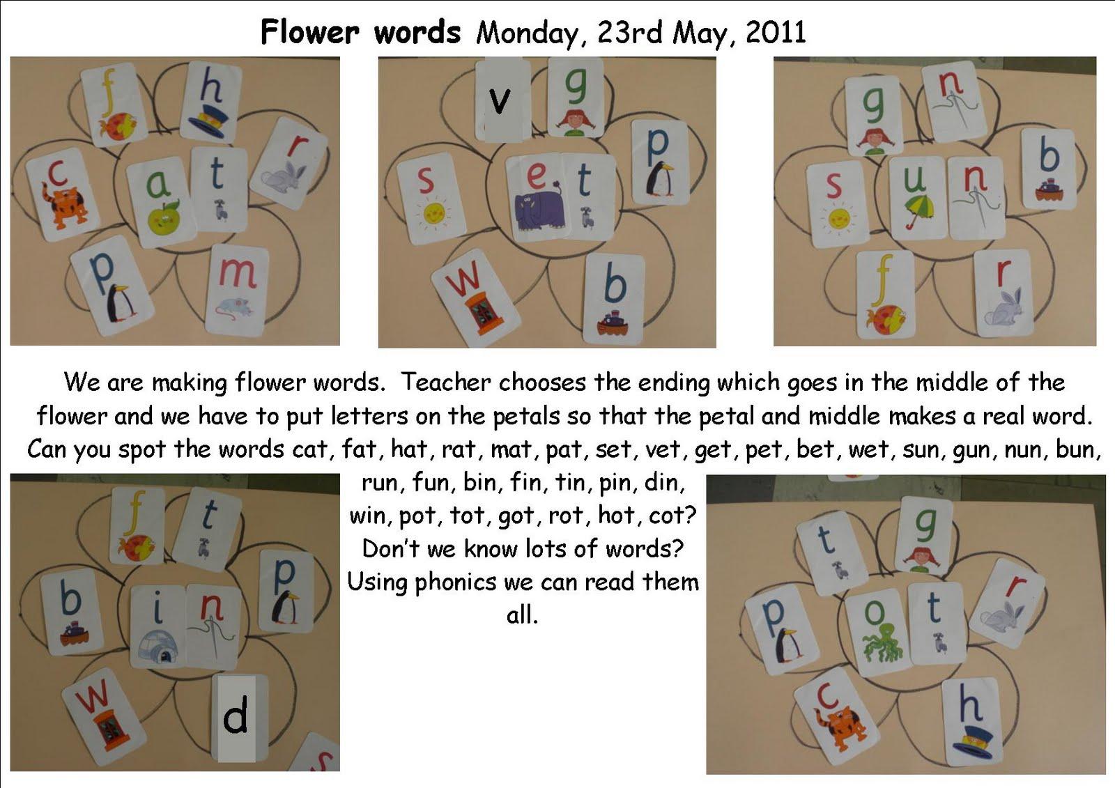 Literacy Site Flower Words In Senior Infants