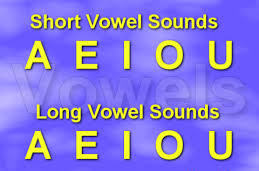 Lesson Plan of Vowel Letters and Sounds (Long and Short) English