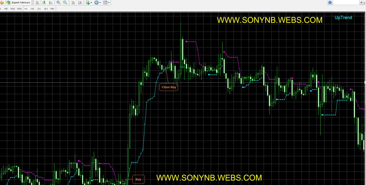 http://3.bp.blogspot.com/-hHLX5RtzZs0/UyagQCtx6HI/AAAAAAAAEqQ/B5G4aIsK-Mc/s1600/The-Legacy-Trader-Indicator.png