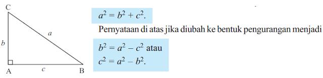 dalil pythagoras pada segitiga siku-siku