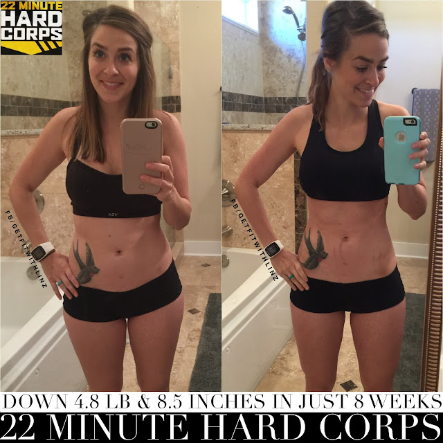 22 Minute Hard Corps, 22 Minute Hard Corps Results, 22 Minutes Hard Corps Test Group