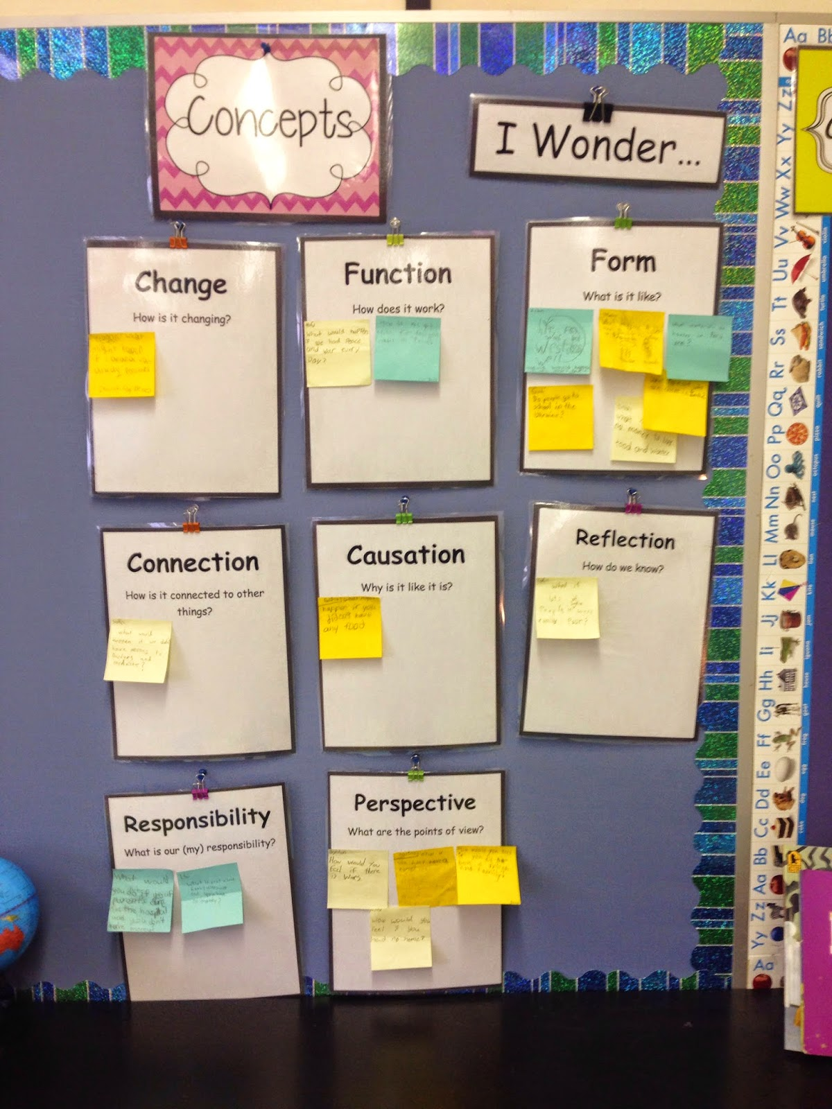 Visible Thinking In The Pyp Question Sorts Routine
